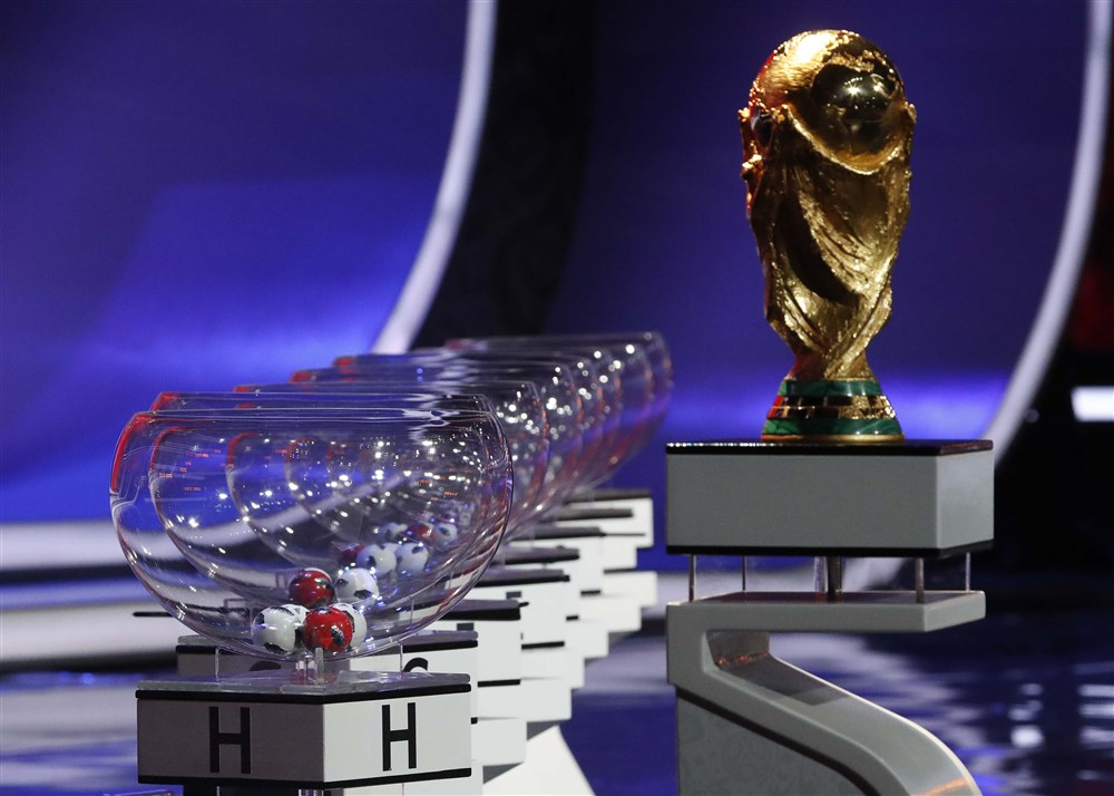 World Cup 2026 Draw